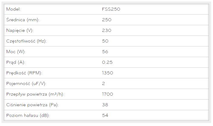 wentylator osiowy 250 mm