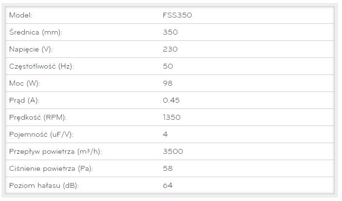 wentylator osiowy 350 mm