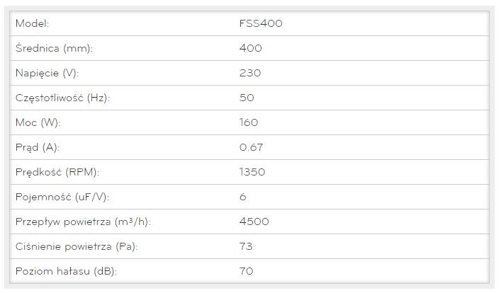 wentylator osiowy 400 mm